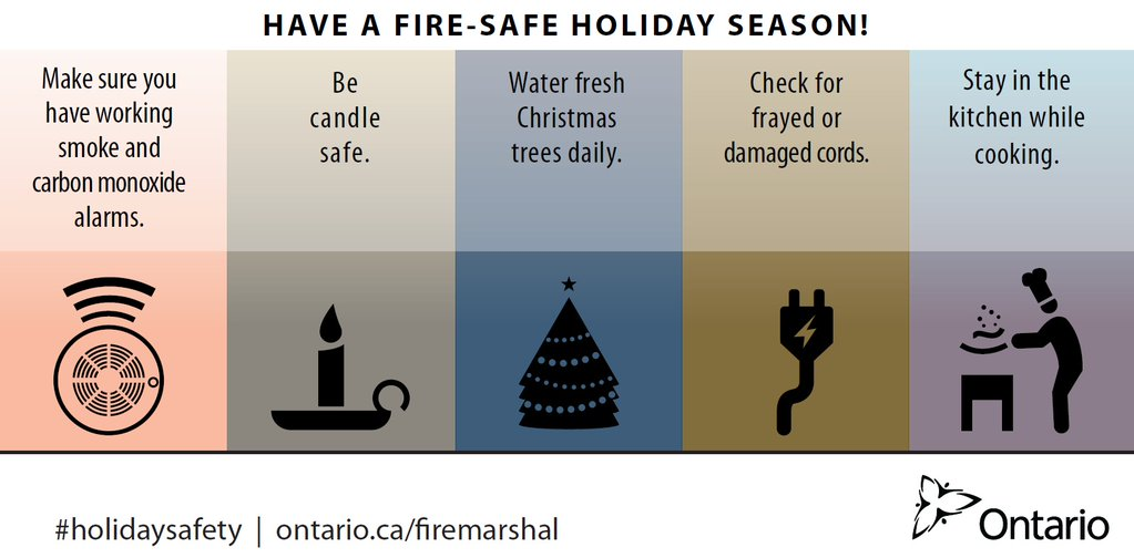 Fire safe