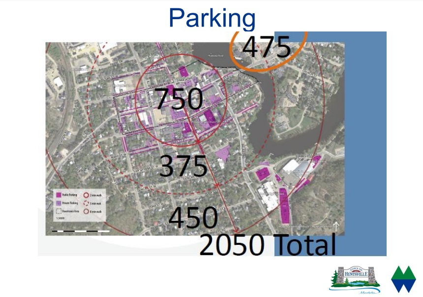 Parking places in Huntsville's core. The inner circle includes spots within a two-minute walk of Main Street, the middle dashed circle denotes spots within a five-minute walk, and the outer circle includes spots within an eight-minute walk. (Town of Huntsville)